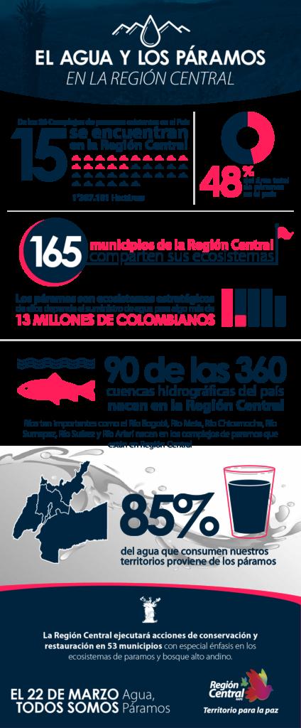 RC-Infografia-DiaDelAgua-02