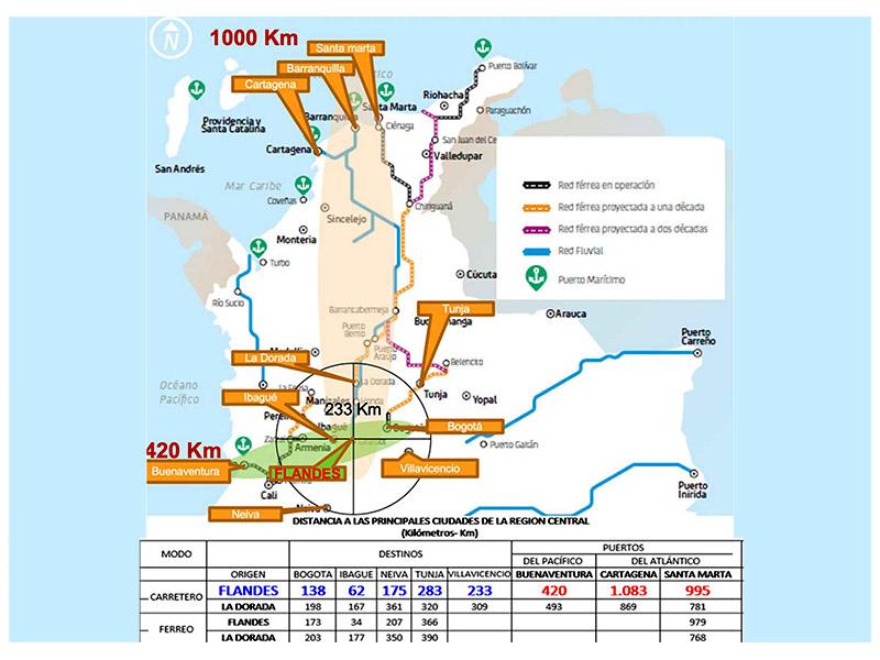 En busca de cooperación francesa para proyectos de logística e Infraestructura para la Región Central