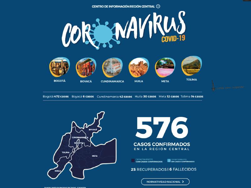 LA REGIÓN CENTRAL PRESENTA SU NUEVO CENTRO DE INFORMACIÓN VIRTUAL COVID-19