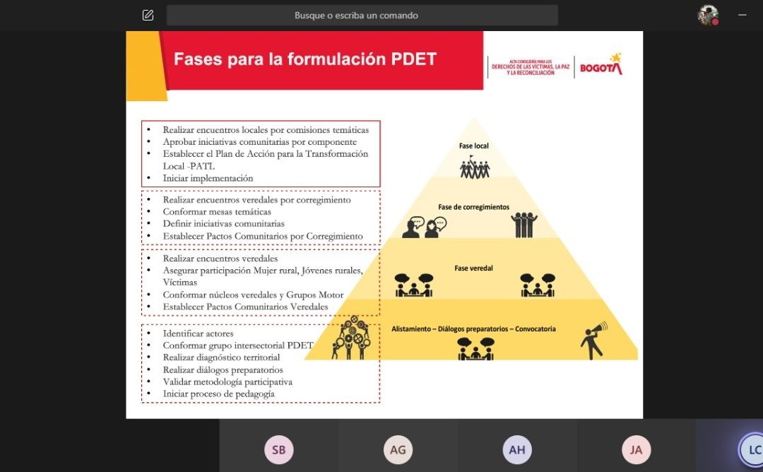 REGIÓN CENTRAL IMPULSA LOS 'PDET' COMO EPICENTRO EN LA CONSTRUCCIÓN DE LA PAZ DE COLOMBIA