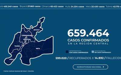 FIN DE AÑO: REDOBLAN MEDIDAS EN LA REGIÓN CENTRAL PARA REDUCIR EL CONTAGIO POR COVID-19