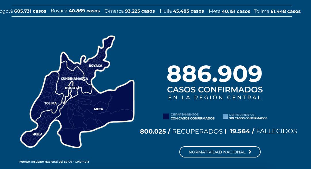EN AUMENTO CONTINÚA EL MAPA DE CONTAGIO Y LETALIDAD POR COVID-19 EN LA REGIÓN CENTRAL