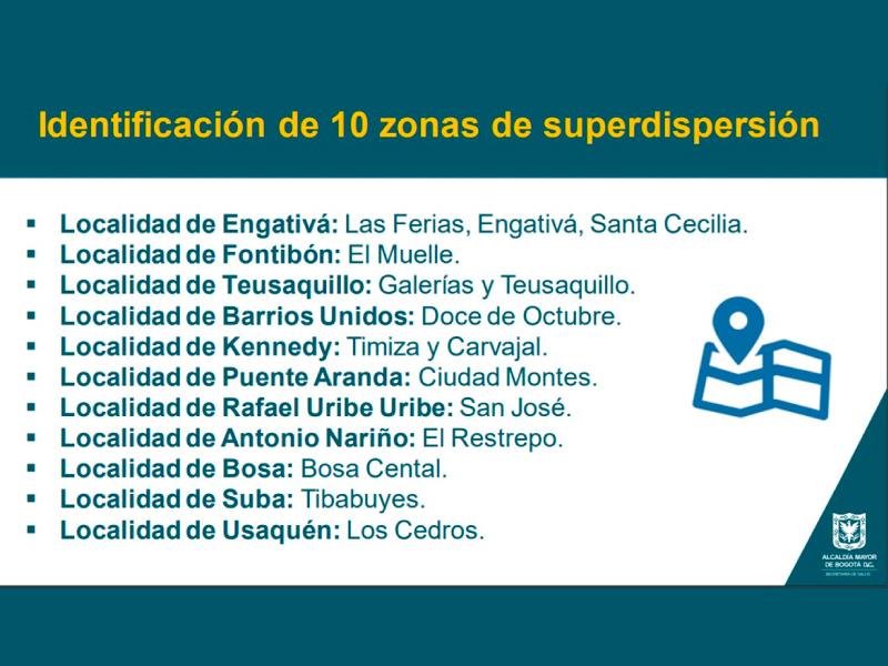 EL DISTRITO INTERVIENE 10 ZONAS CON MAYOR RIESGO DE DISPERSIÓN DE COVID-19