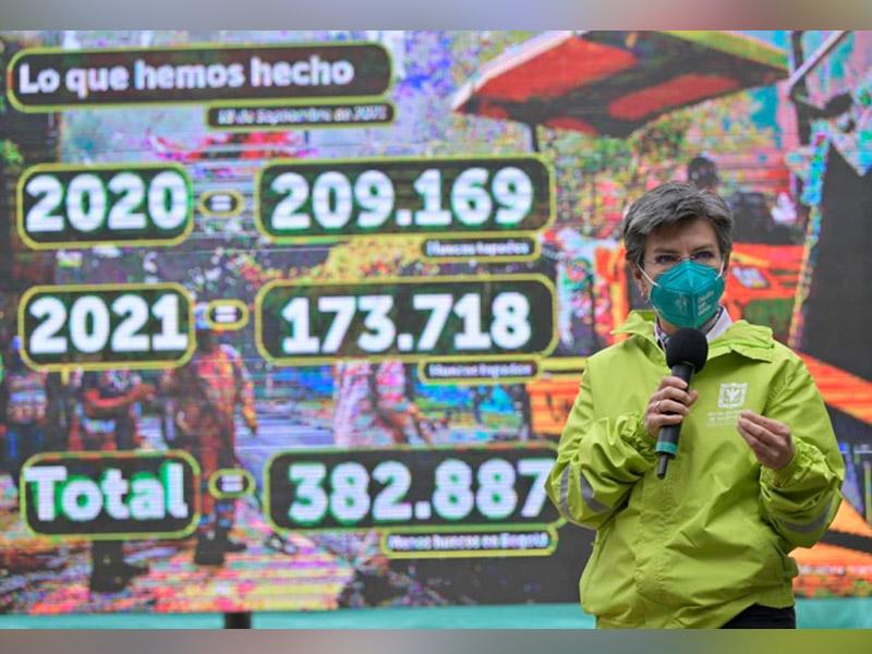 EN BOGOTÁ SE HAN TAPADO MÁS DE 173 MIL HUECOS EN 2021